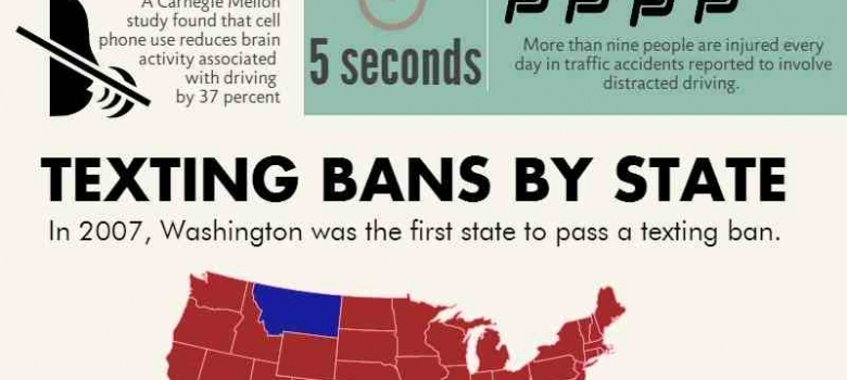Why Driving and Cell Phones are a Deadly Combination